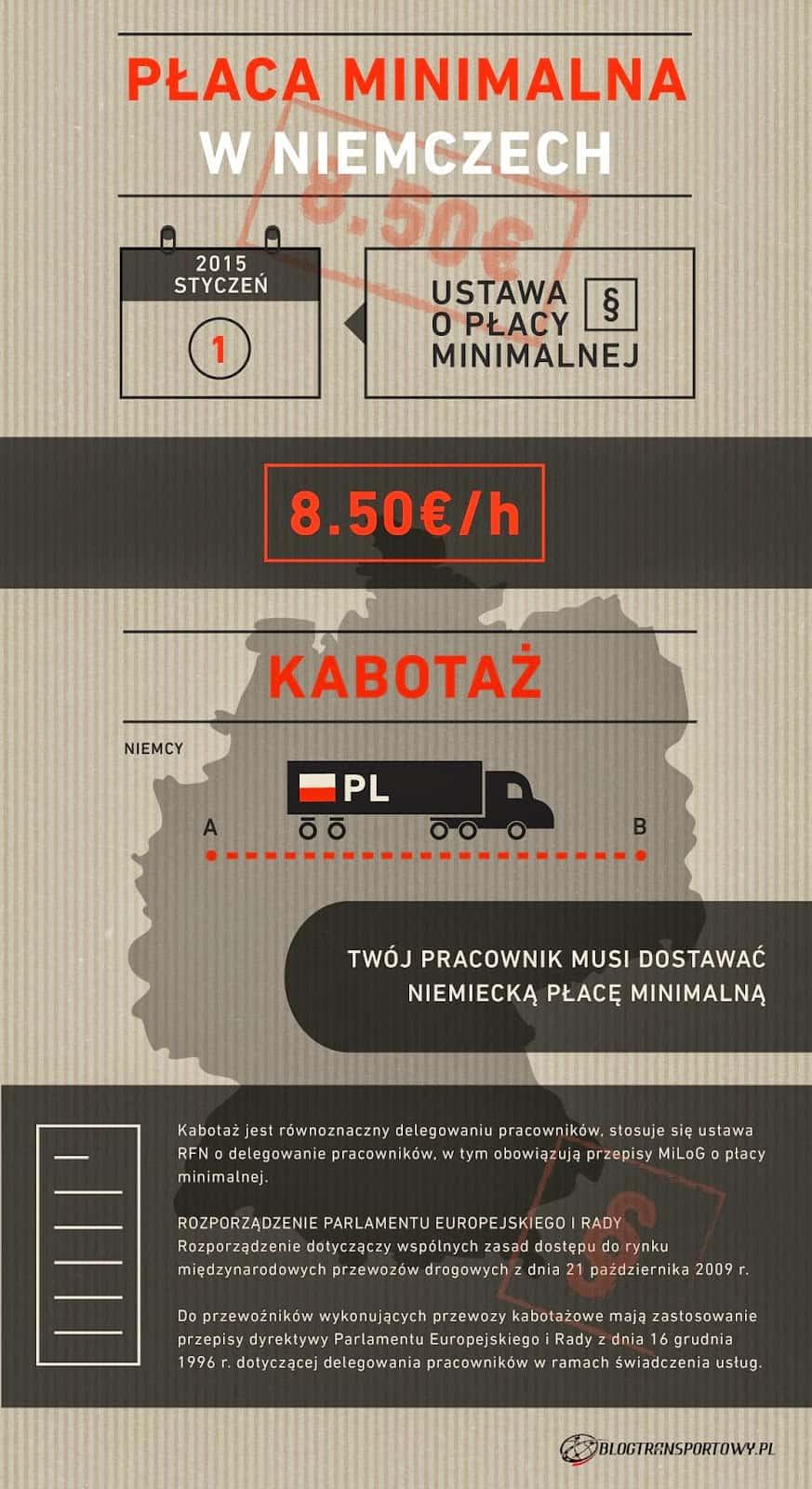 Płaca minimalna w Niemczech - Kabotaż