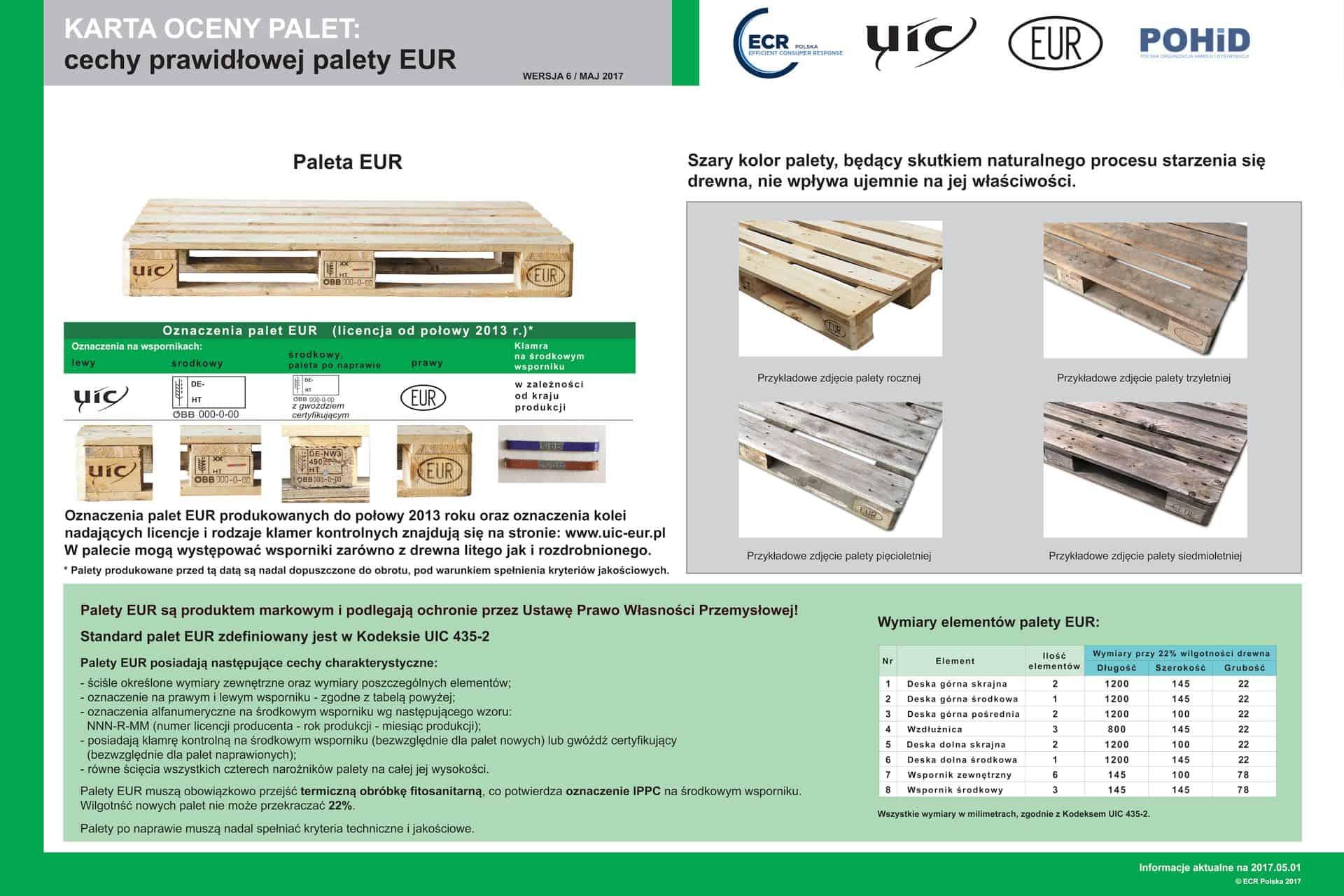 kryteria oceny palety EUR