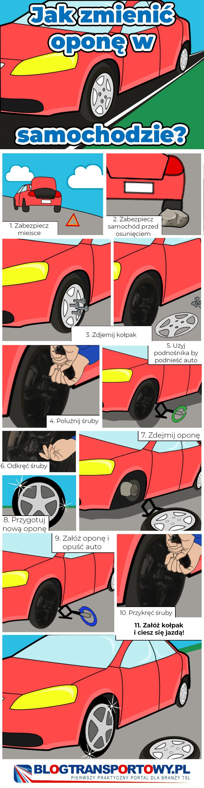 Jak zmieniać opony?