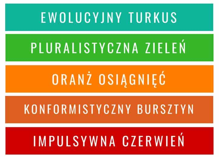 kolory organizacji